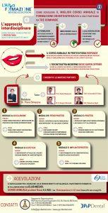 infografica-Corso-Protesi-Fissa-Annuale-2017-Altra-Formazione-PP